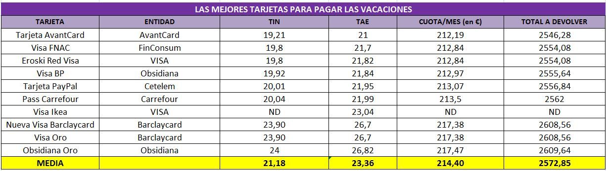 Tabla%20tarjetas