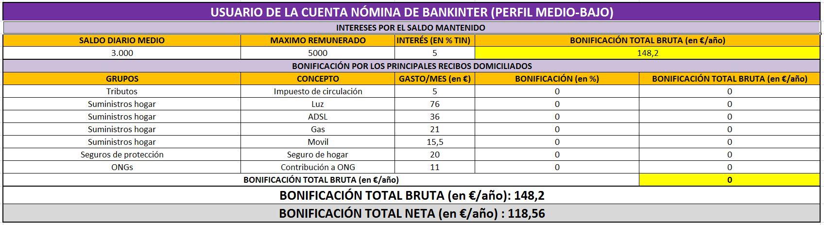 Bankinter%20perfil%20medio%20bajo