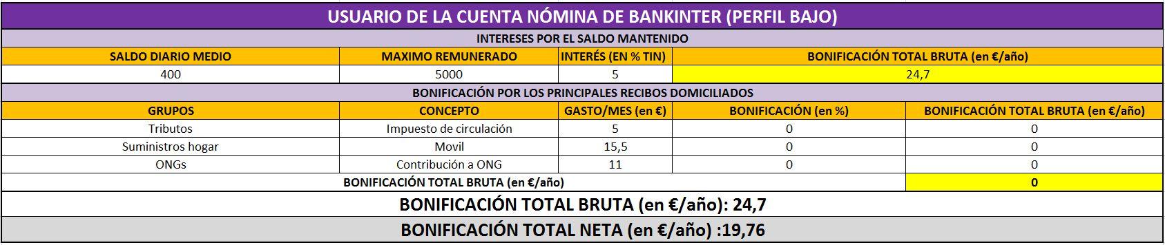 Bankinter%20perfil%20bajo