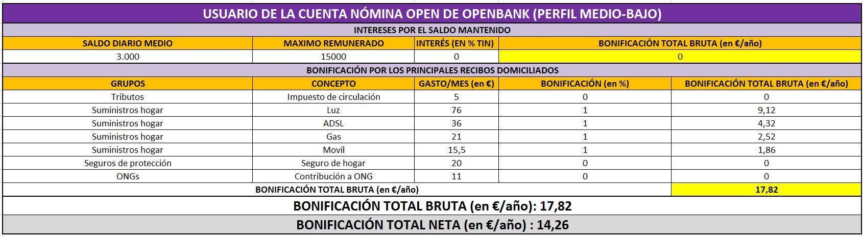 Openbank%20perfil%20medio%20bajo