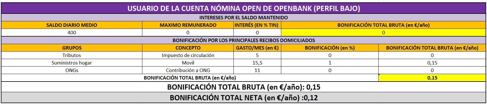 Openbank%20perfil%20bajo